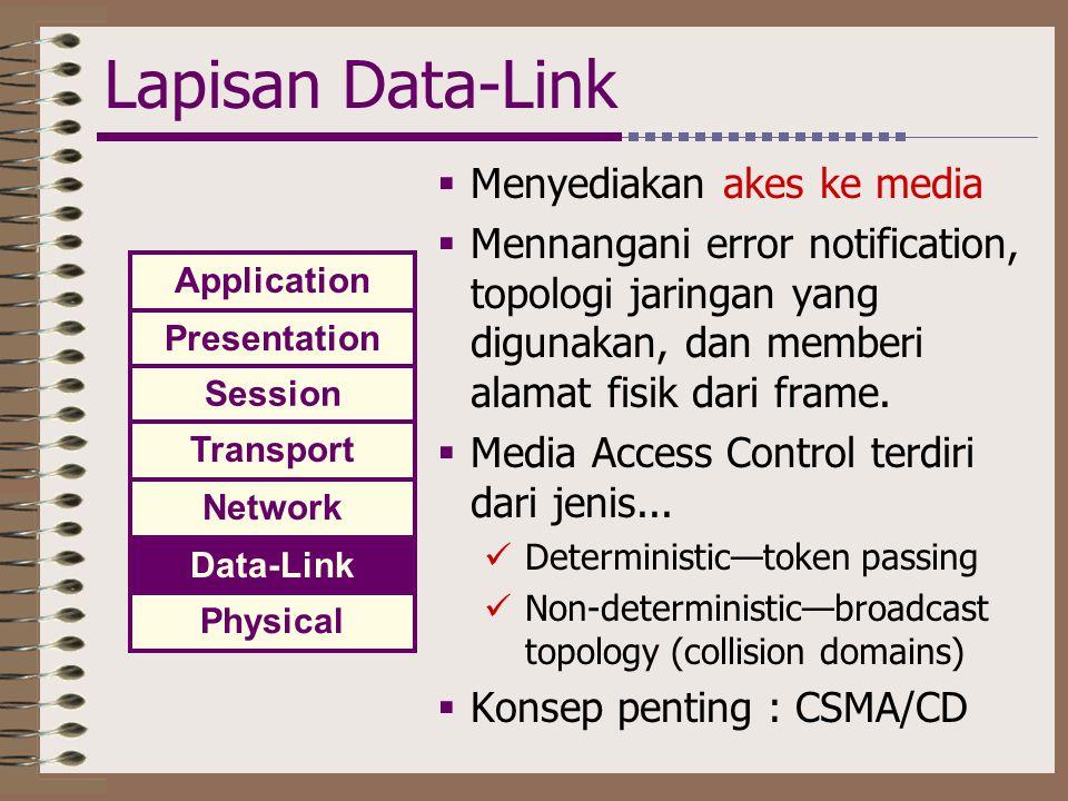 Lapisan Data-Link Menyediakan akes ke media