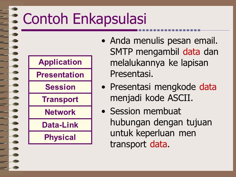 Contoh Enkapsulasi Anda menulis pesan email. SMTP mengambil data dan melalukannya ke lapisan Presentasi.