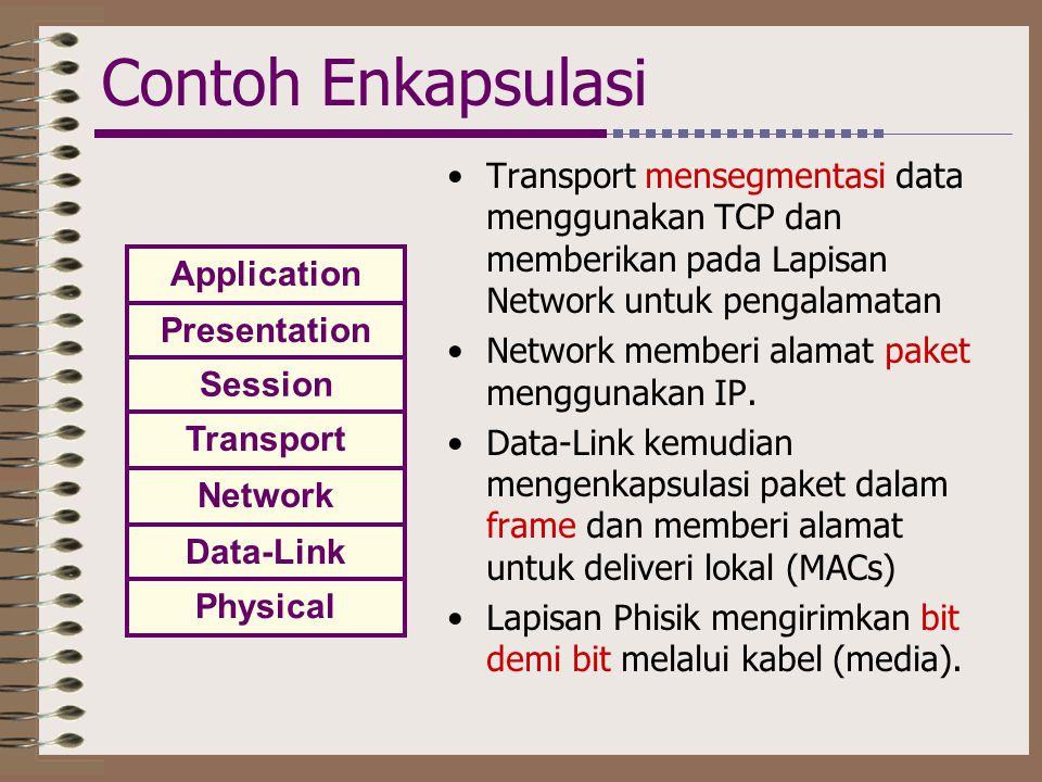 Contoh Enkapsulasi Transport mensegmentasi data menggunakan TCP dan memberikan pada Lapisan Network untuk pengalamatan.