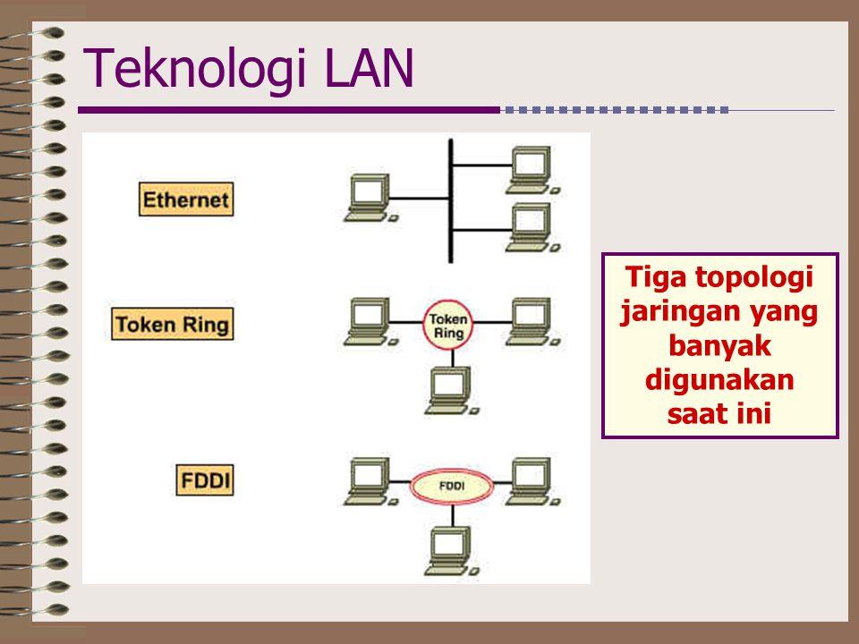 Tiga topologi jaringan yang banyak digunakan saat ini