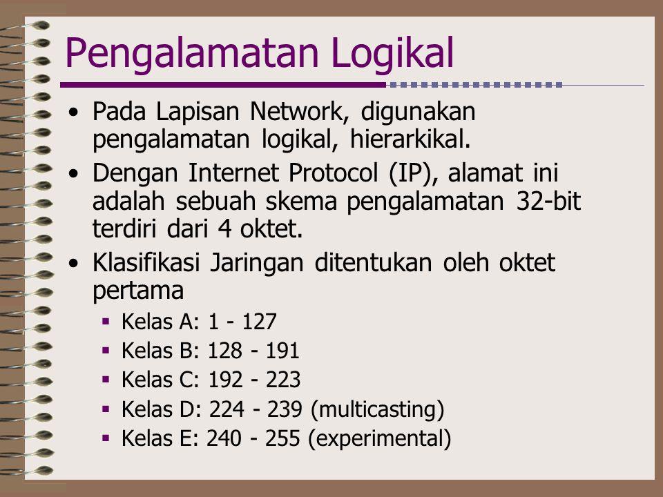 Pengalamatan Logikal Pada Lapisan Network, digunakan pengalamatan logikal, hierarkikal.
