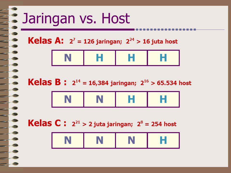 Jaringan vs. Host N H N H N H