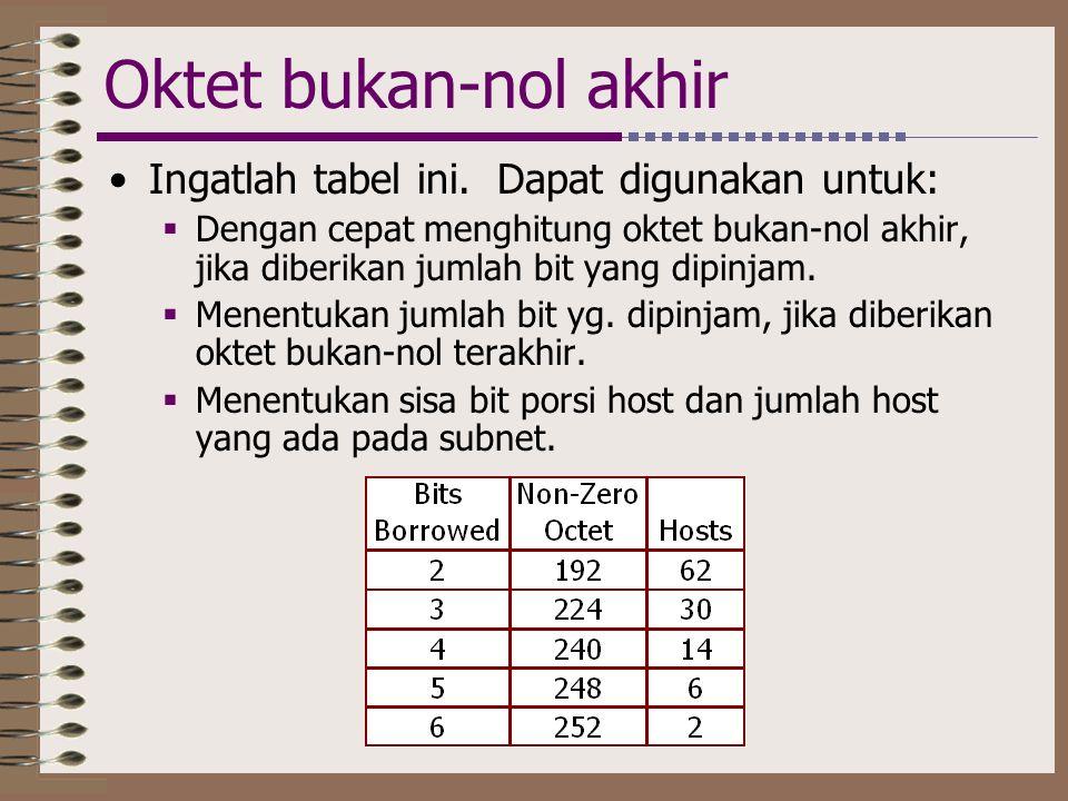 Oktet bukan-nol akhir Ingatlah tabel ini. Dapat digunakan untuk: