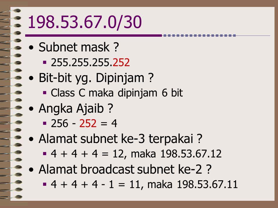 198.53.67.0/30 Subnet mask Bit-bit yg. Dipinjam Angka Ajaib
