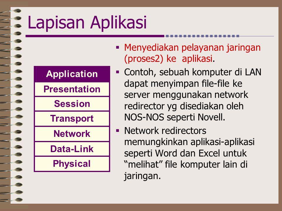 Lapisan Aplikasi Menyediakan pelayanan jaringan (proses2) ke aplikasi.