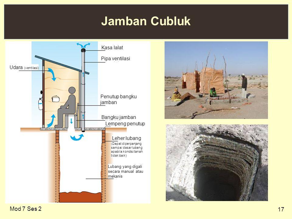 Jamban Cubluk Mod 7 Ses 2 Kasa lalat Pipa ventilasi Udara (ventilasi)