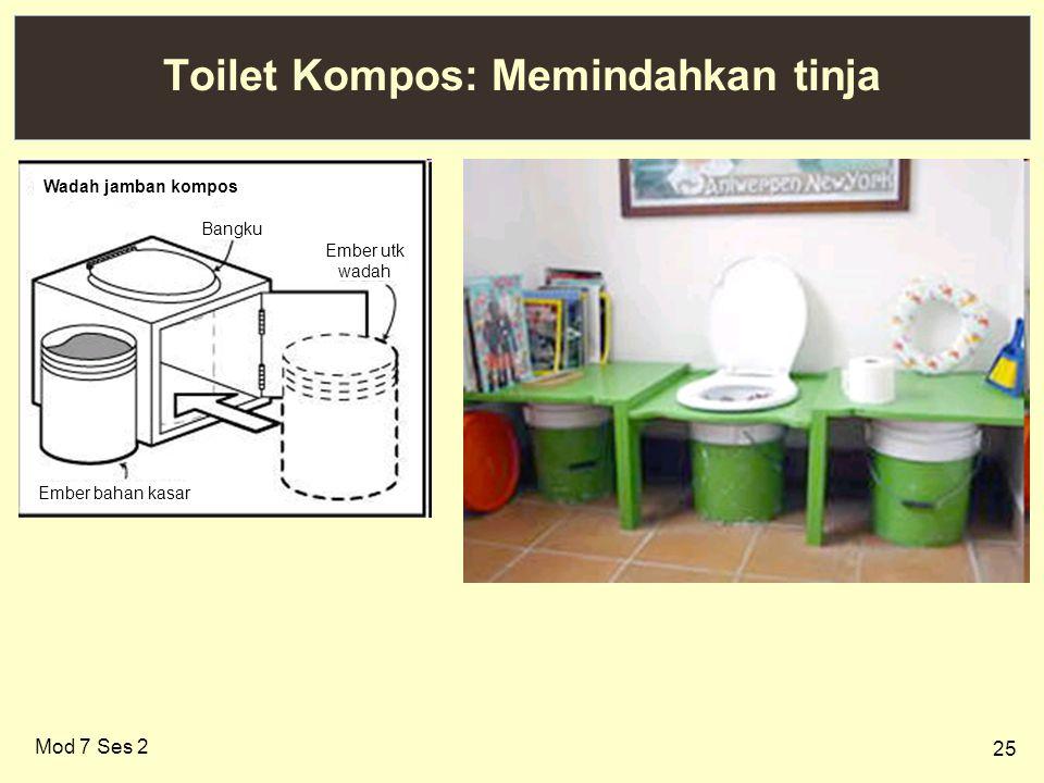Toilet Kompos: Memindahkan tinja
