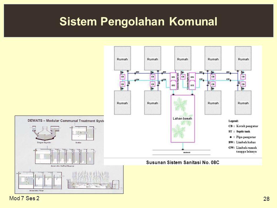 Sistem Pengolahan Komunal