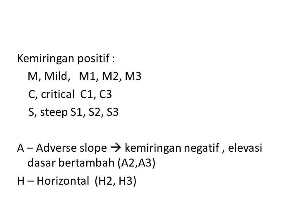 Kemiringan positif : M, Mild, M1, M2, M3. C, critical C1, C3. S, steep S1, S2, S3.