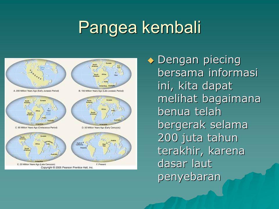 Pangea kembali
