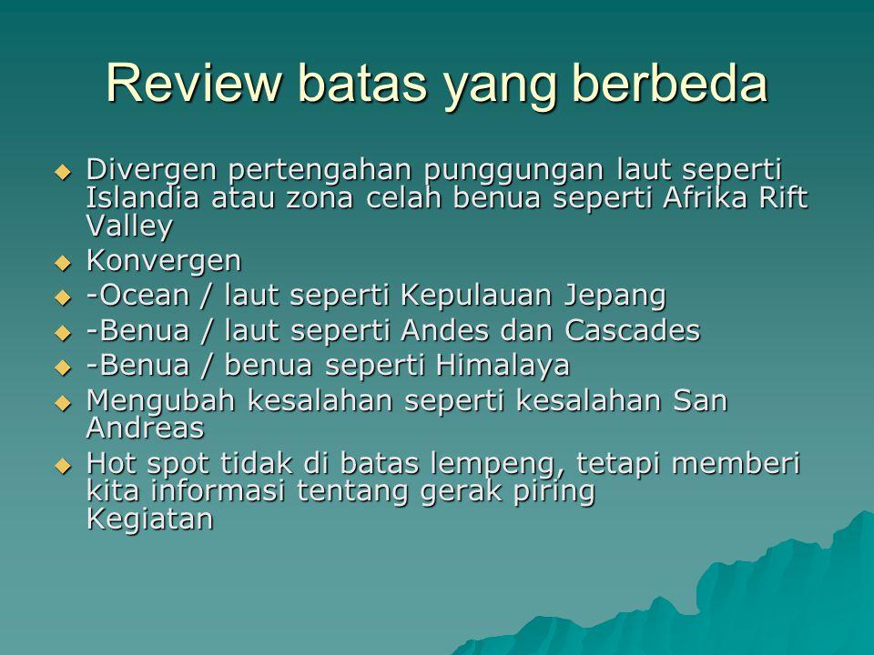 Review batas yang berbeda