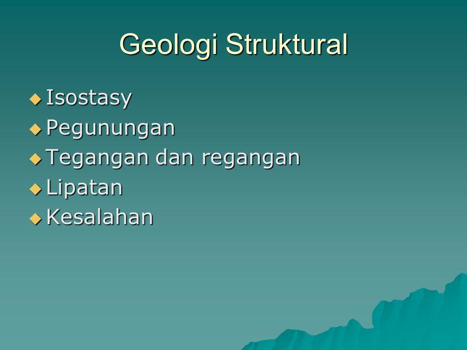 Geologi Struktural Isostasy Pegunungan Tegangan dan regangan Lipatan