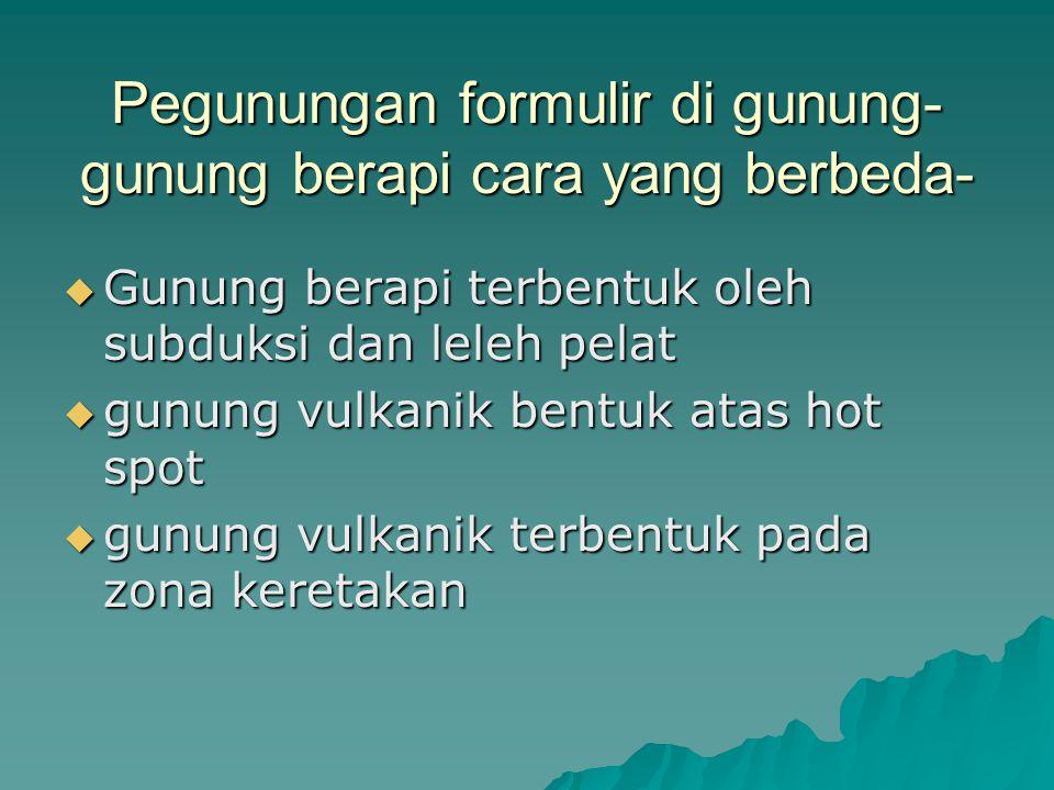 Pegunungan formulir di gunung-gunung berapi cara yang berbeda-
