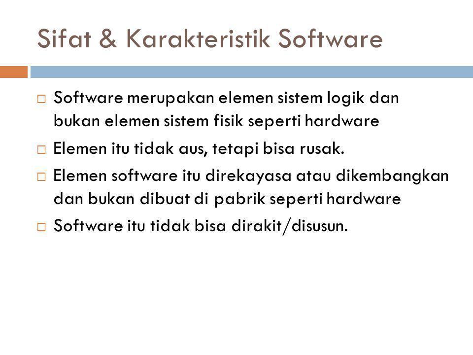 Sifat & Karakteristik Software
