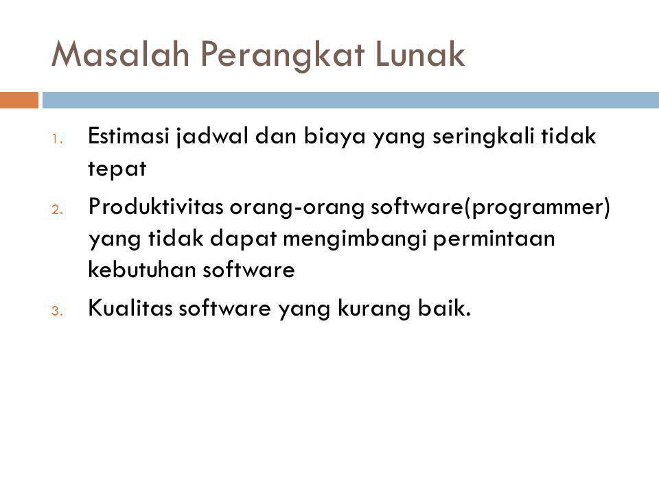 Masalah Perangkat Lunak