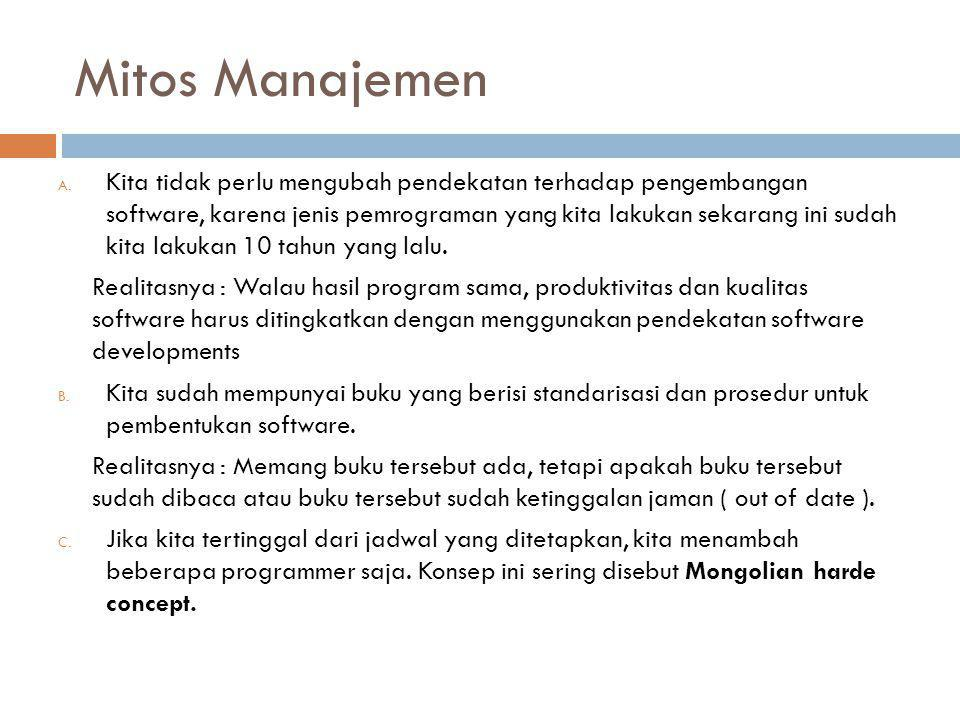 Mitos Manajemen