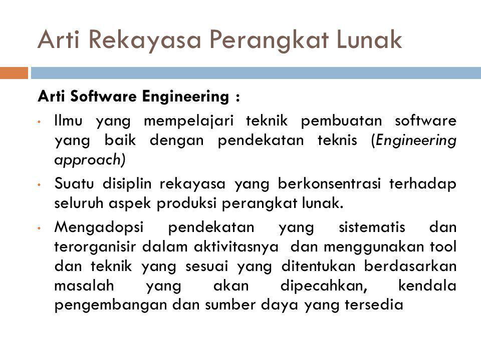 Arti Rekayasa Perangkat Lunak