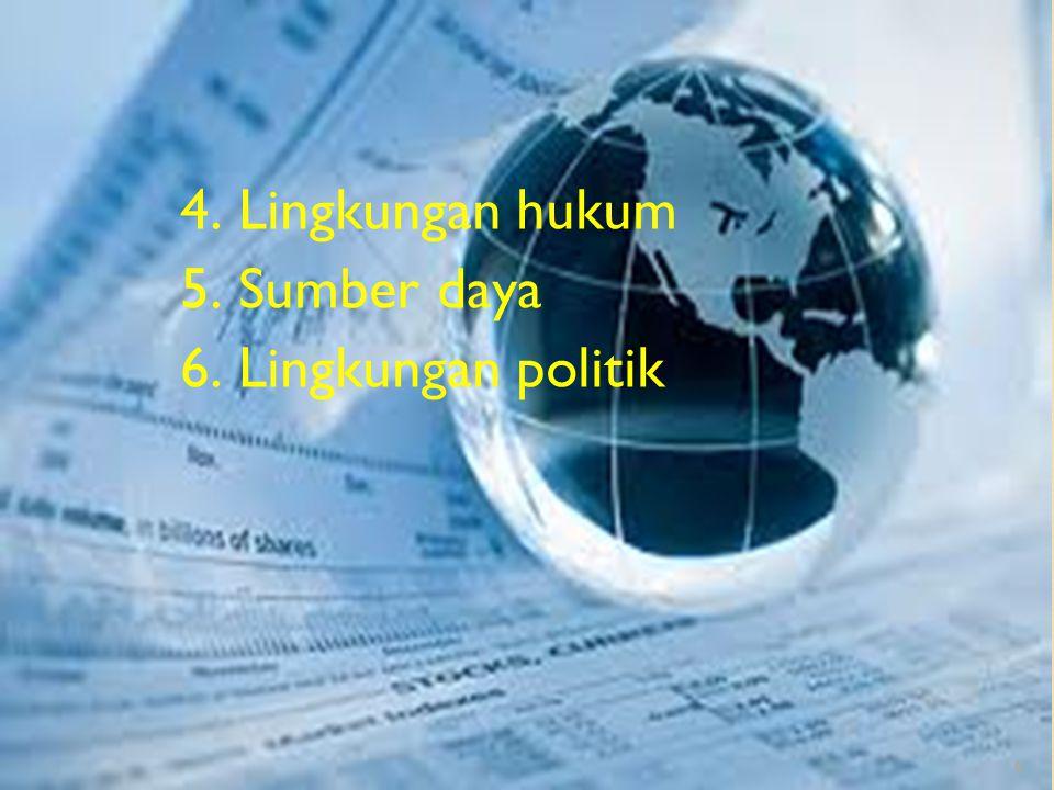 4. Lingkungan hukum 5. Sumber daya 6. Lingkungan politik