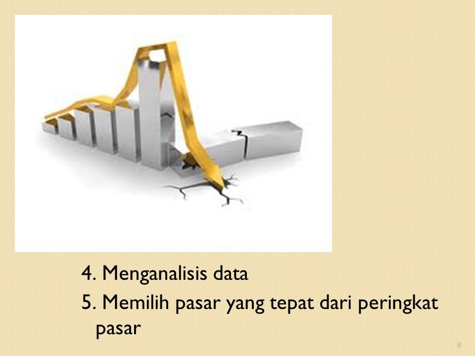 4. Menganalisis data 5. Memilih pasar yang tepat dari peringkat pasar