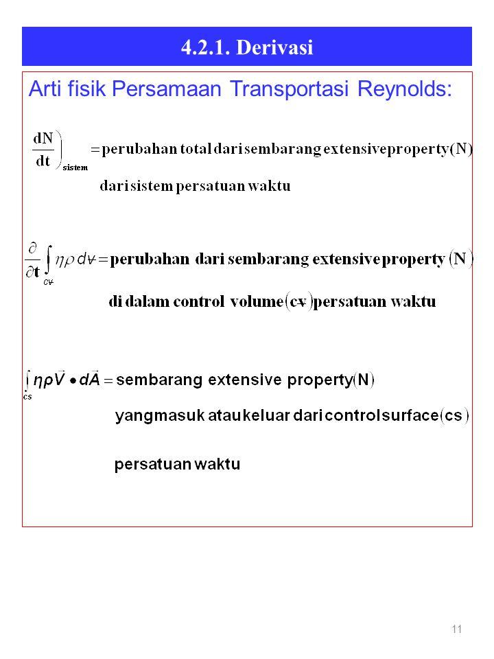 Arti fisik Persamaan Transportasi Reynolds: