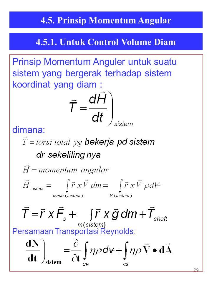 4.5. Prinsip Momentum Angular