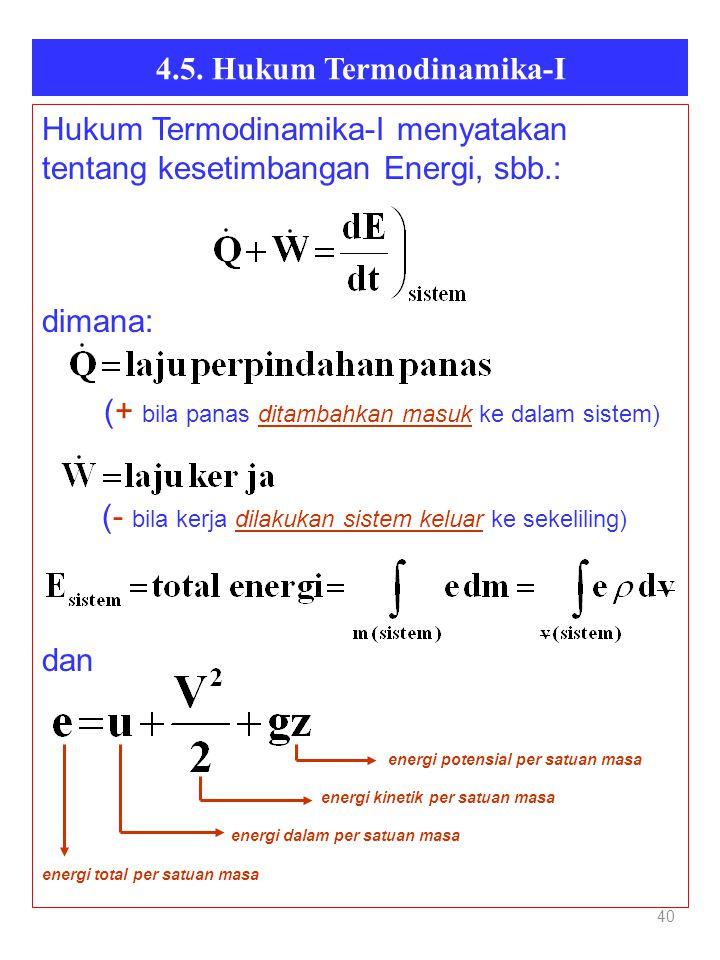 4.5. Hukum Termodinamika-I