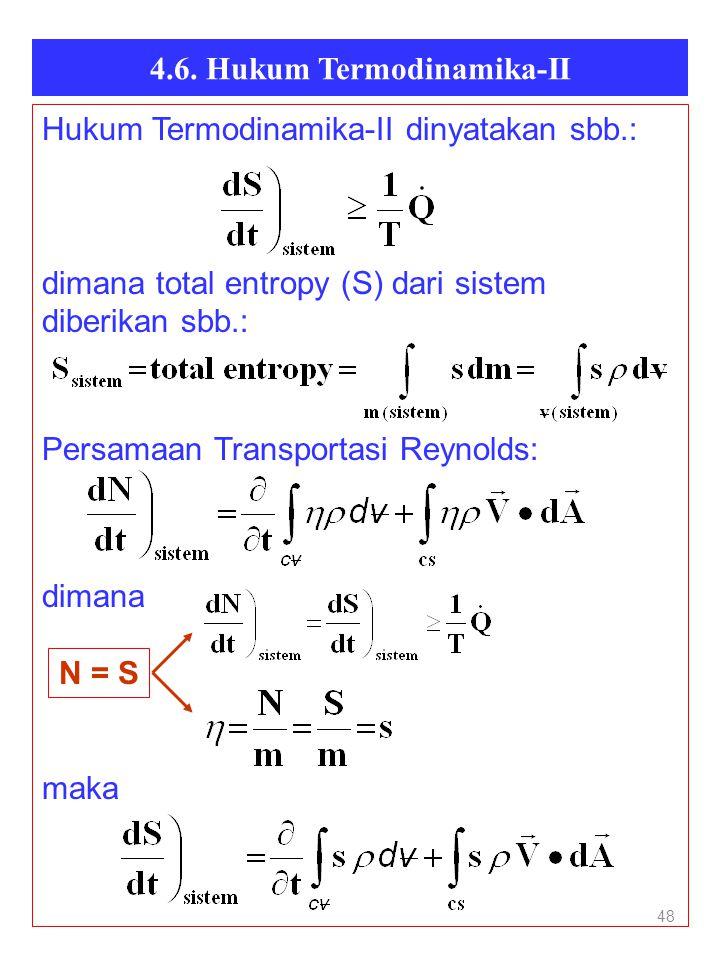 4.6. Hukum Termodinamika-II