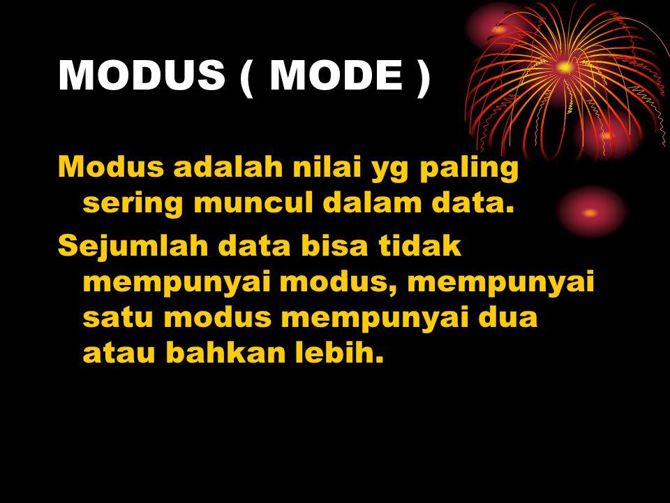 MODUS ( MODE ) Modus adalah nilai yg paling sering muncul dalam data.