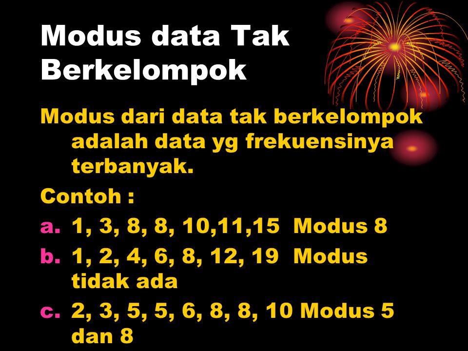 Modus data Tak Berkelompok