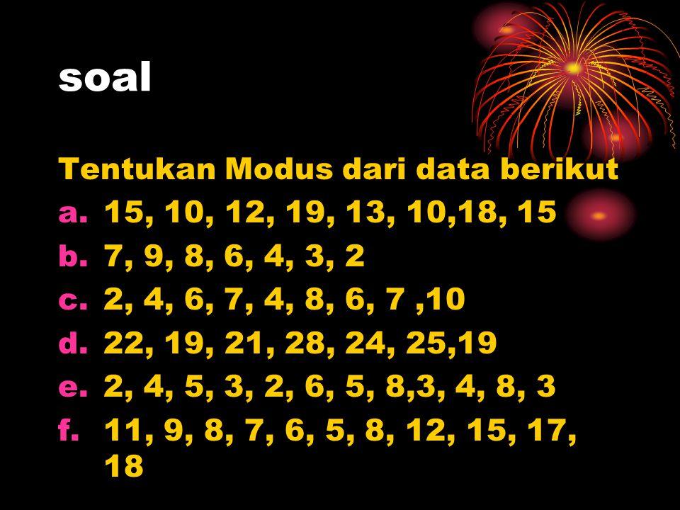soal Tentukan Modus dari data berikut 15, 10, 12, 19, 13, 10,18, 15