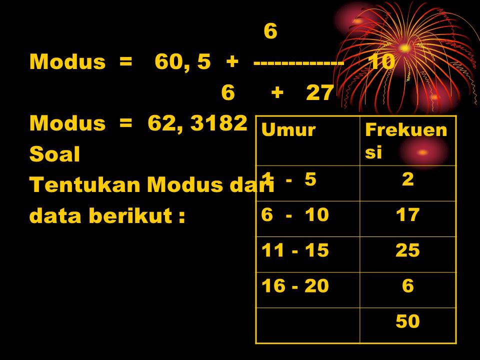 Modus = 60, 5 + ------------- 10 6 + 27 Modus = 62, 3182 Soal