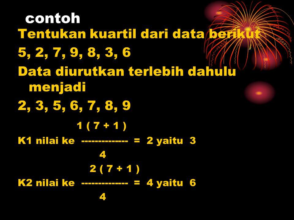 contoh Tentukan kuartil dari data berikut 5, 2, 7, 9, 8, 3, 6