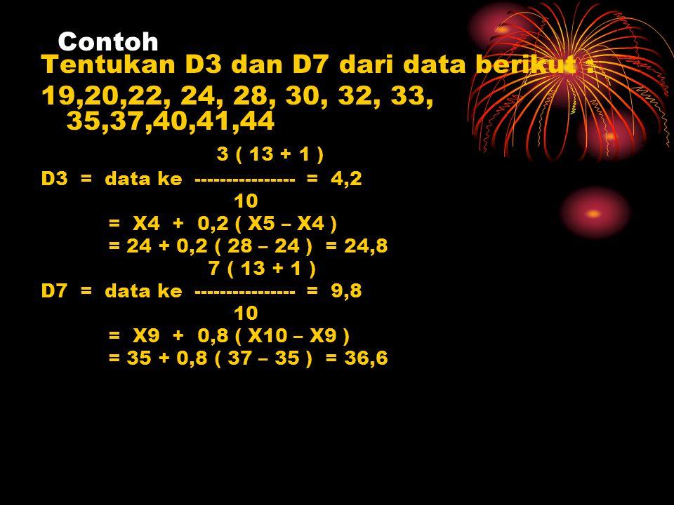 Tentukan D3 dan D7 dari data berikut :