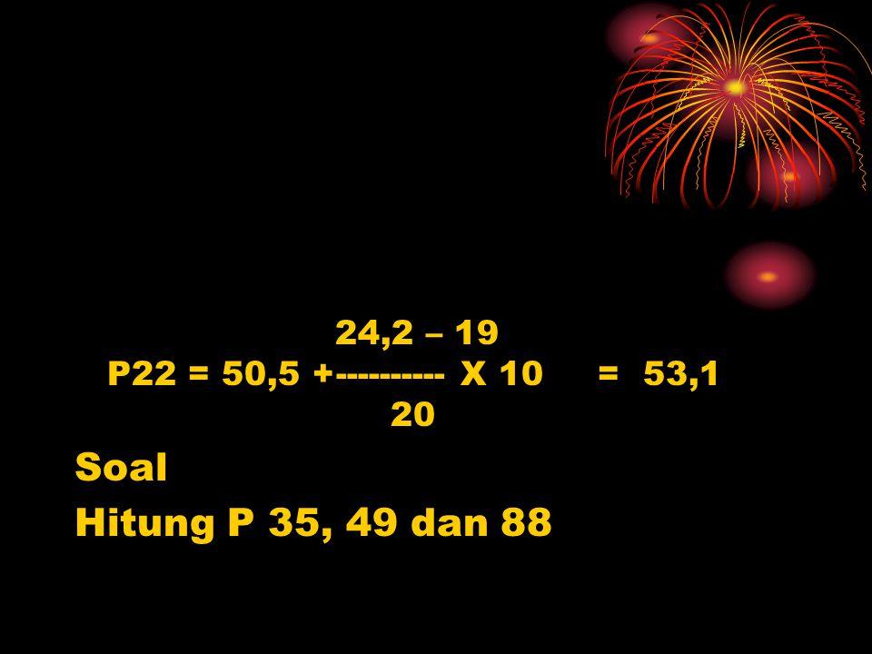 24,2 – 19 P22 = 50,5 + ---------- X 10 = 53,1 20 Soal.
