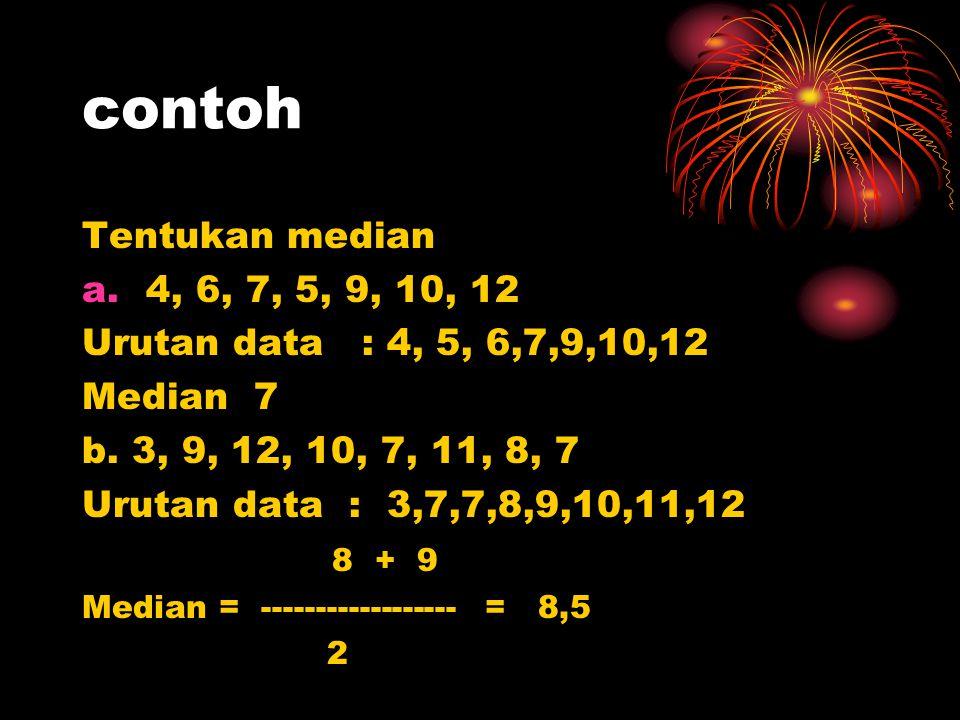 contoh Tentukan median 4, 6, 7, 5, 9, 10, 12