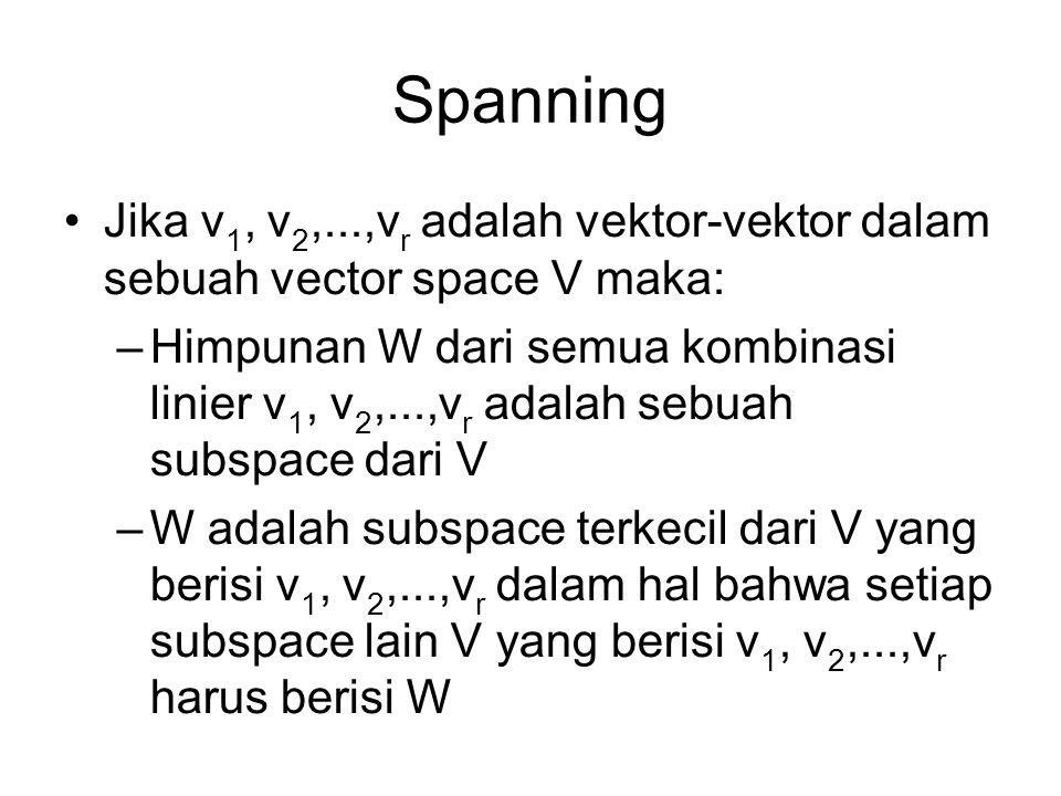 Spanning Jika v1, v2,...,vr adalah vektor-vektor dalam sebuah vector space V maka: