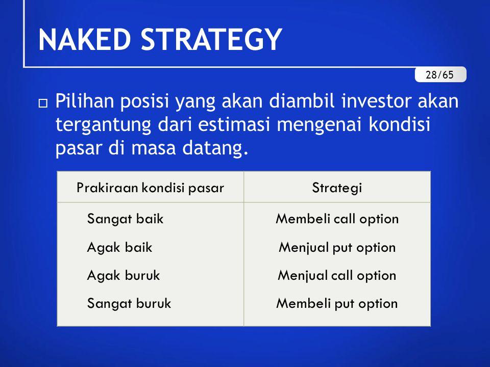 Prakiraan kondisi pasar