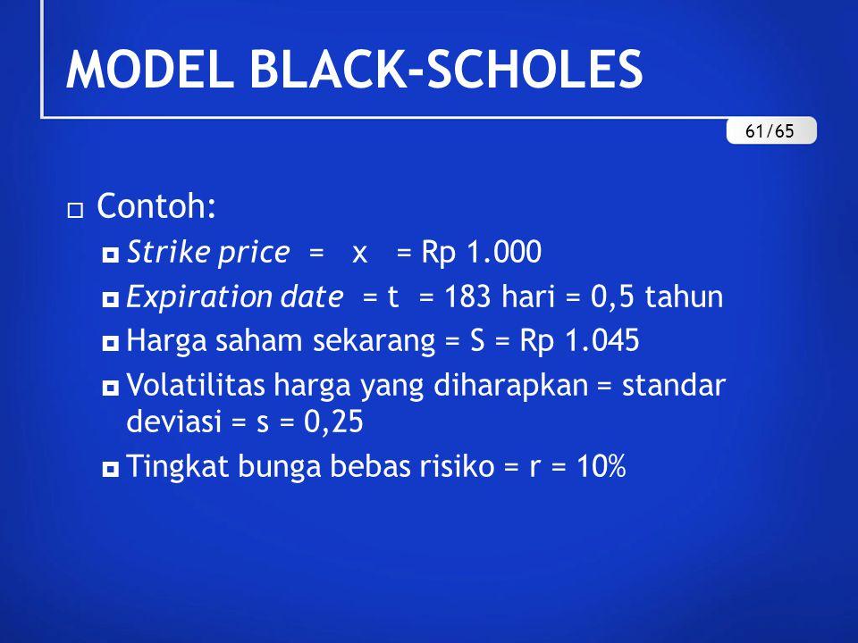 MODEL BLACK-SCHOLES Contoh: Strike price = x = Rp 1.000