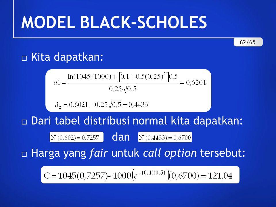 MODEL BLACK-SCHOLES Kita dapatkan: