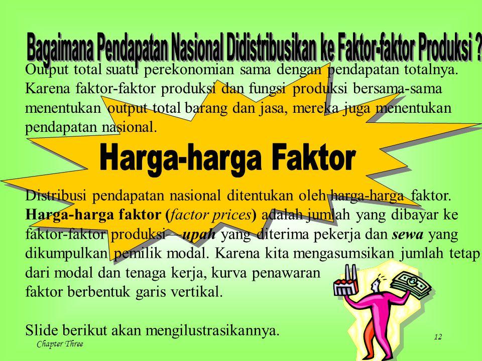 Bagaimana Pendapatan Nasional Didistribusikan ke Faktor-faktor Produksi