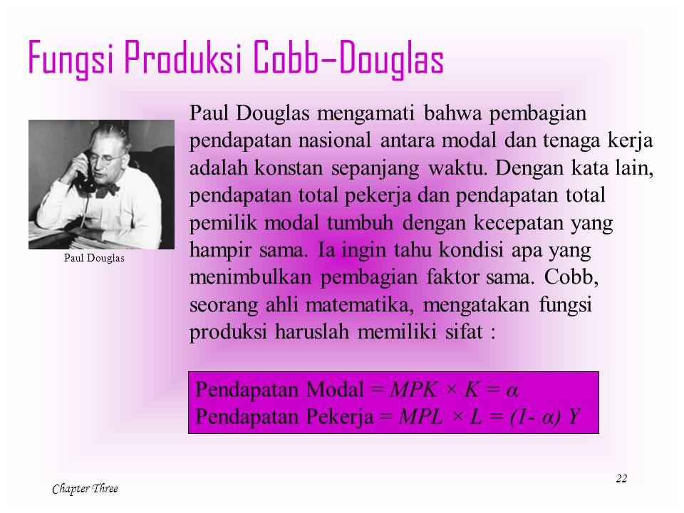 Fungsi Produksi Cobb–Douglas