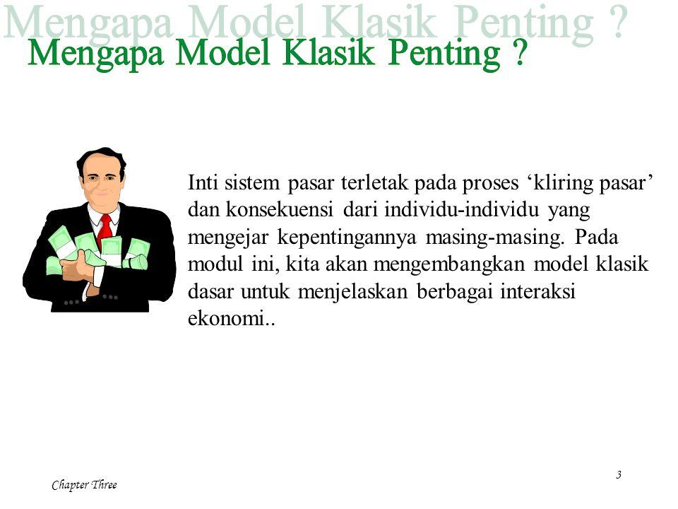 Mengapa Model Klasik Penting