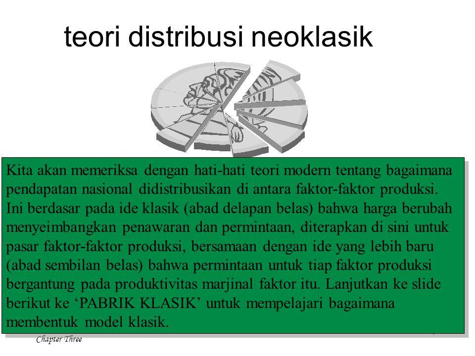 teori distribusi neoklasik