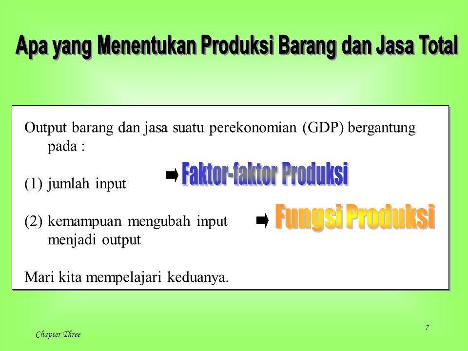 Apa yang Menentukan Produksi Barang dan Jasa Total