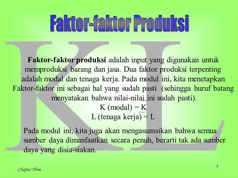 K L Faktor-faktor Produksi