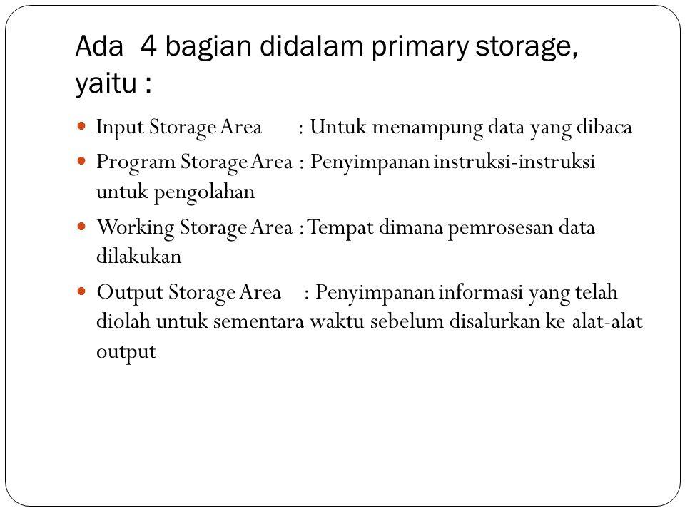 Ada 4 bagian didalam primary storage, yaitu :