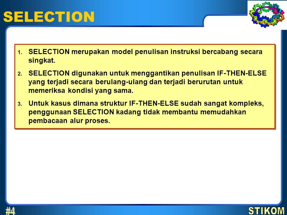 SELECTION 2 April 2017. SELECTION merupakan model penulisan instruksi bercabang secara singkat.