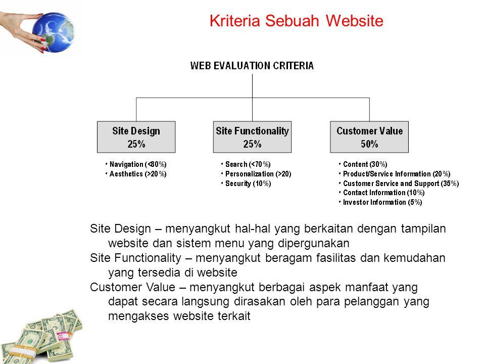 Kriteria Sebuah Website