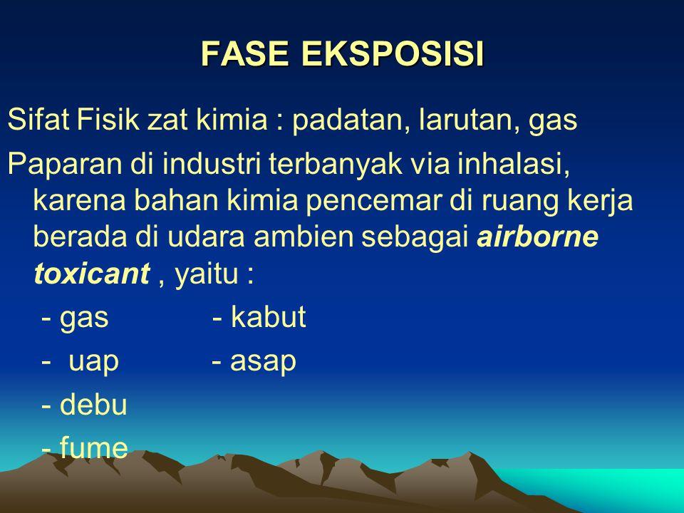 FASE EKSPOSISI Sifat Fisik zat kimia : padatan, larutan, gas