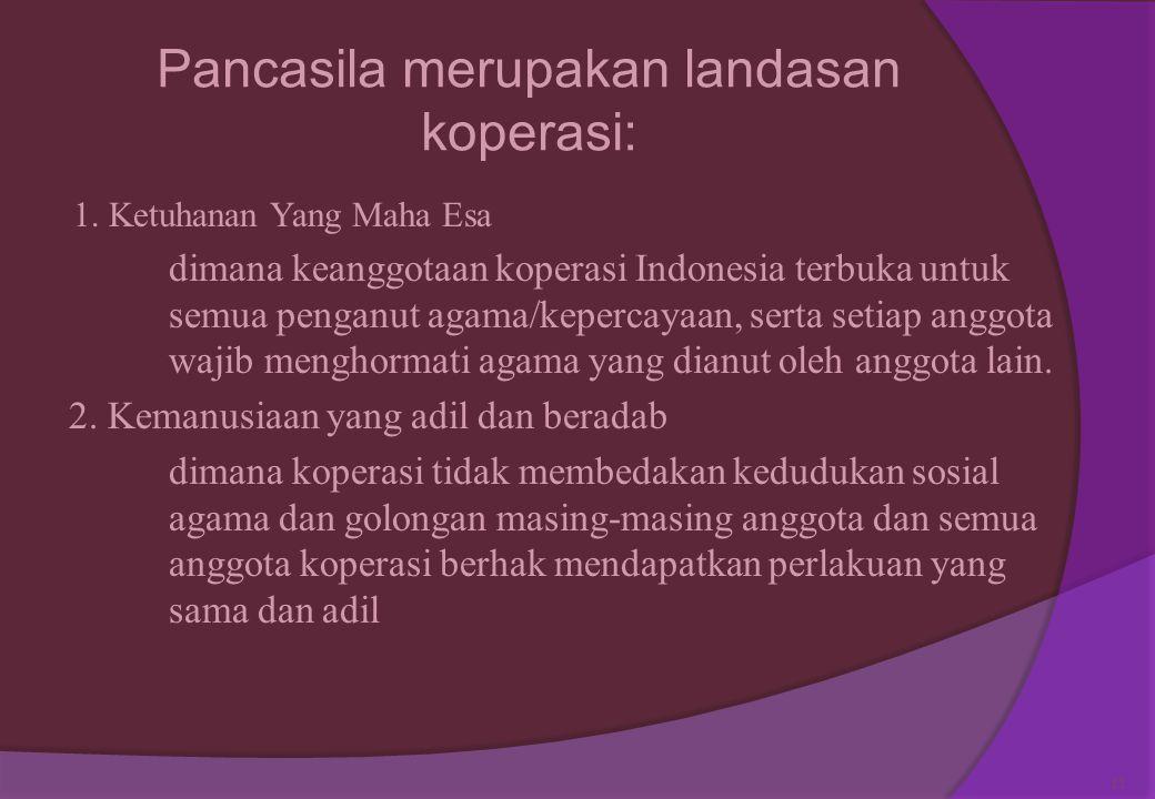 Pancasila merupakan landasan koperasi: